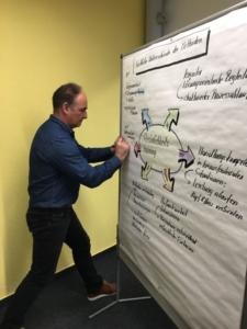 Highlights der Mitgliederversammlung vom 10. März 2018